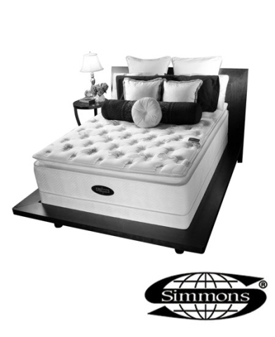 Simmons Mattresses Costa Rica Furniture - Custom Made Furniture